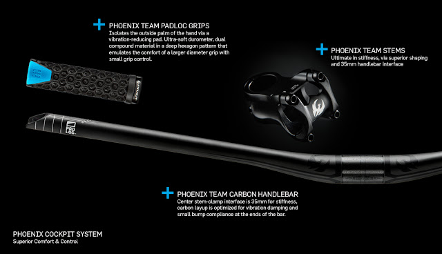 Pivot Cycles launched Phoenix Component System