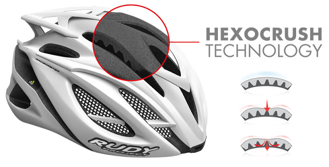 Rudy Project's HexoCrush Technology - Improved shock absorption