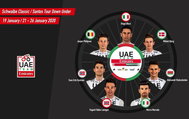 UAE Team Emirates' Line-Up for the Tour Down Under