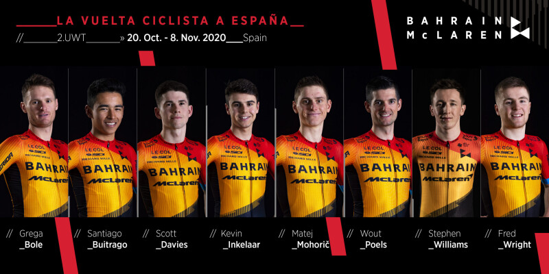 A Solid Team Bahrain McLaren Line-Up for the Challenging La Vuelta 2020