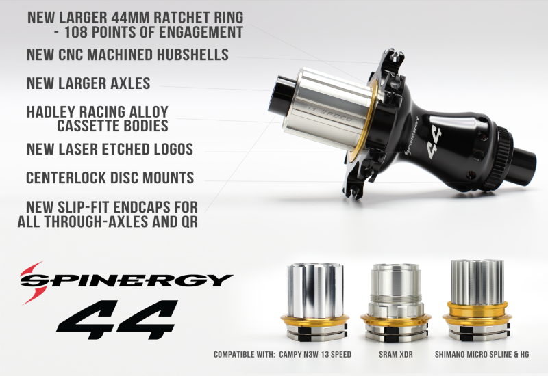 New Spinergy 44 Series Hubs