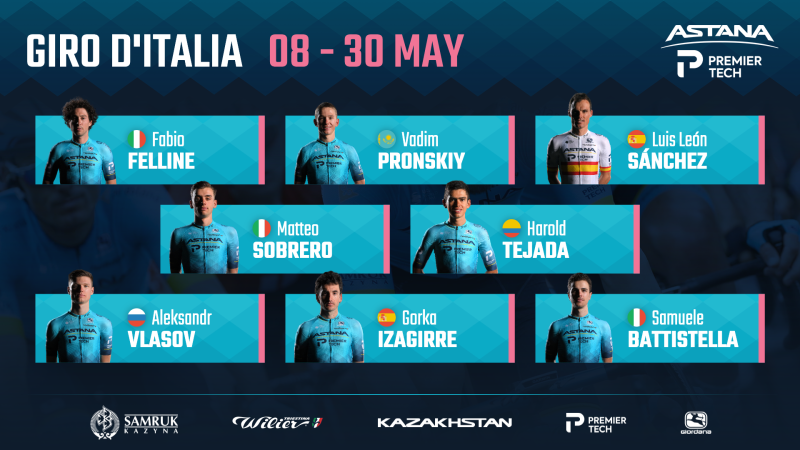 Astana – Premier Tech Aiming for the General Classification and Stage Wins at the Giro d'Italia